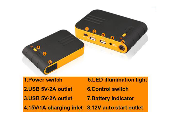 12V  Car Jump Starter Emergency Backup Power Bank Mobile Charger Kit